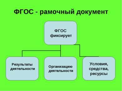 ФГОС - рамочный документ
