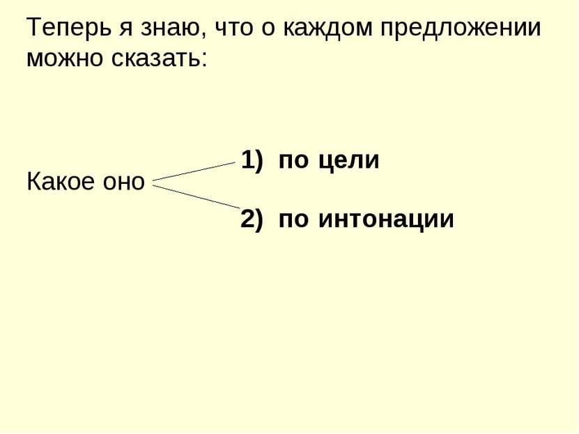 Теперь я знаю, что о каждом предложении можно сказать: Какое оно 1) по 2) по ...