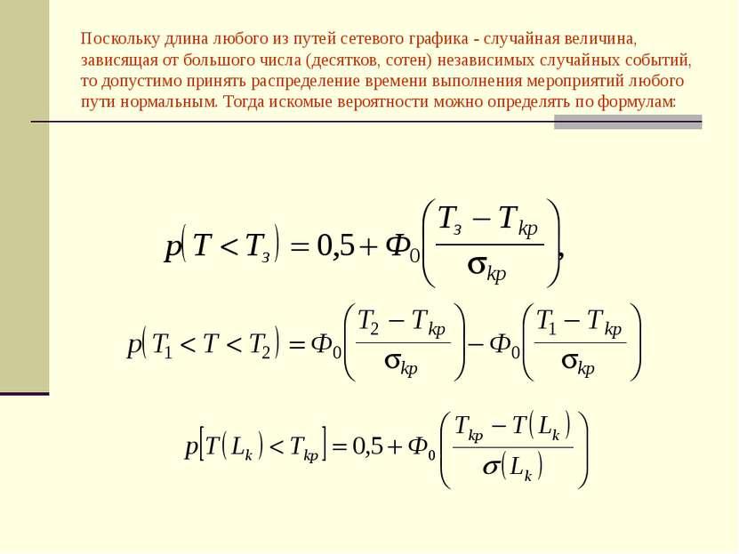 Поскольку длина любого из путей сетевого графика - случайная величина, завися...