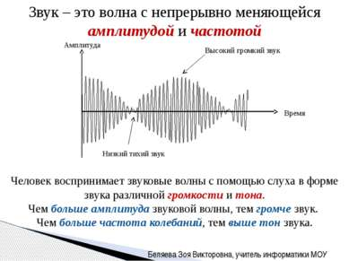 Звук – это волна с непрерывно меняющейся амплитудой и частотой Человек воспри...