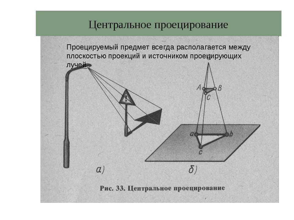 Центральное проецирование Проецируемый предмет всегда располагается между пло...