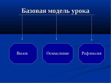Базовая модель урока Вызов Осмысление Рефлексия