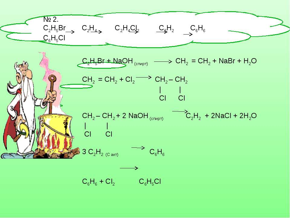 № 2. С2Н5Br С2Н4 C2H4Cl2 C2H2 C6H6 C6H5Cl C2H5Br + NaOH (спирт) СН2 = СН2 + N...