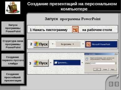 Создание презентаций на персональном компьютере Запуск программы PowerPoint З...
