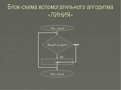 Блок-схема вспомогатнльного алгоритма «ЛИНИЯ»