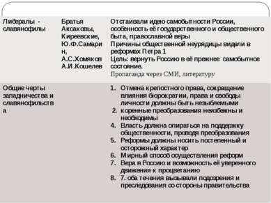 Либералы - славянофилы Братья Аксаковы, Киреевские, Ю.Ф.Самарин, А.С.Хомяков ...