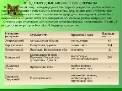 МЕЖДУНАРОДНЫЕ БИОСФЕРНЫЕ РЕЗЕРВАТЫ В СССР и России статус международных биосф...