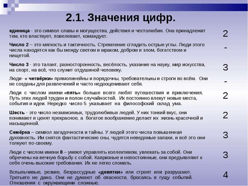 2.1. Значения цифр. единица - это символ славы и могущества, действия и често...