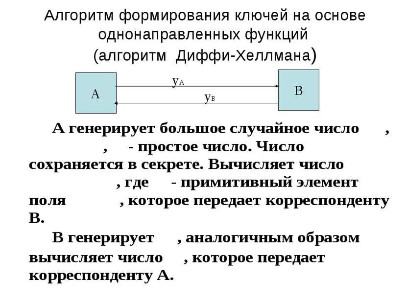 Алгоритм формирования ключей на основе однонаправленных функций (алгоритм Диф...