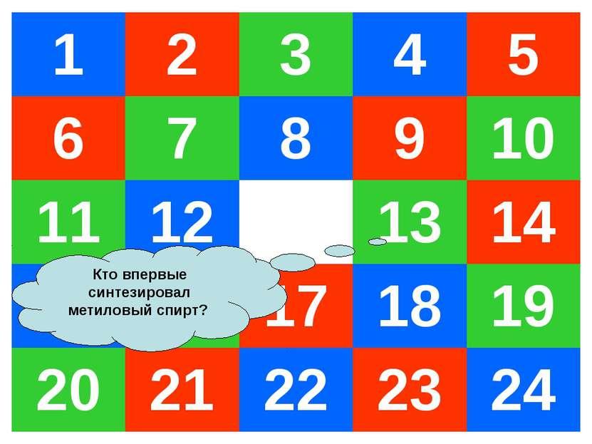 Кто впервые синтезировал метиловый спирт? 1 2 3 4 5 6 7 8 9 10 11 12 13 14 15...