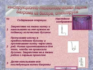 Планирование № Содержание операции Наглядное изображение 1 Закрепляем на ткан...