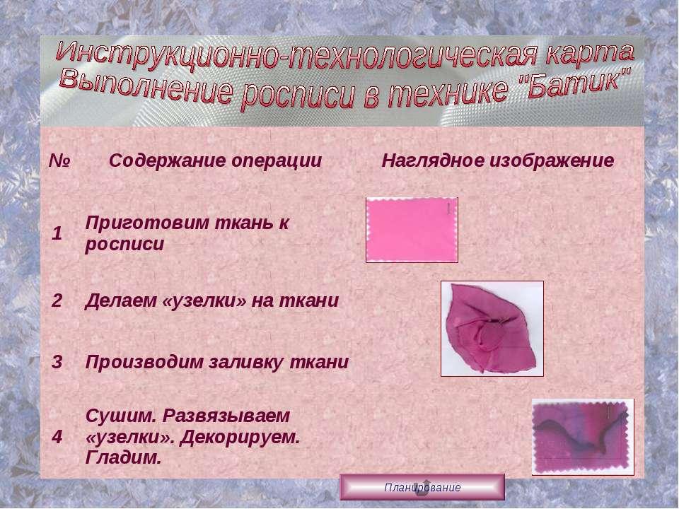 инструкционно технологическая карта по выполнению классическое каре