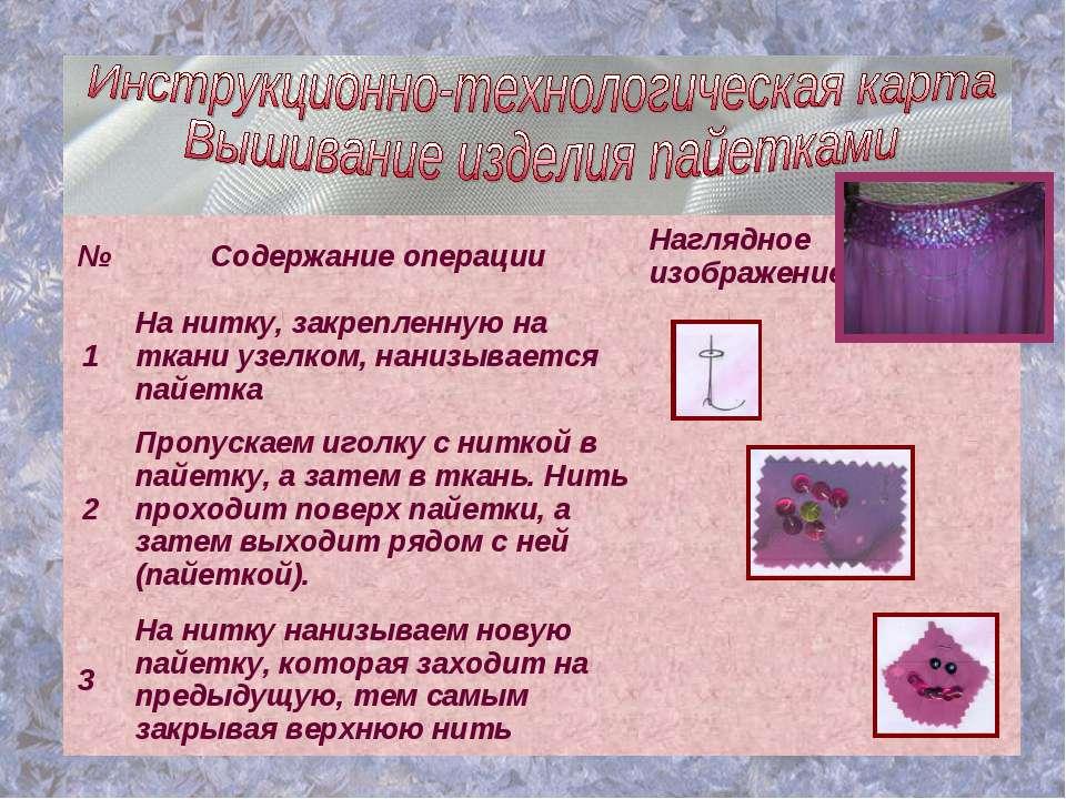 № Содержание операции Наглядное изображение 1 На нитку, закрепленную на ткани...