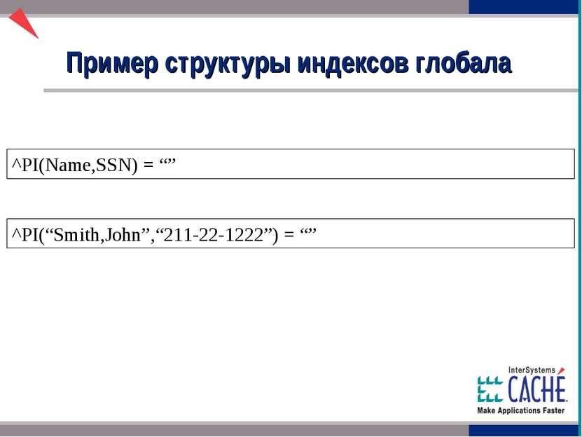 "^PI(Name,SSN) = """" Пример структуры индексов глобала ^PI(""Smith,John"",""211-22..."