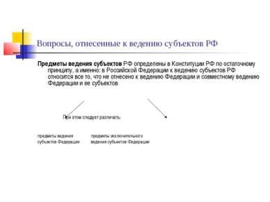 Вопросы, отнесенные к ведению субъектов РФ Предметы ведения субъектов РФ опре...