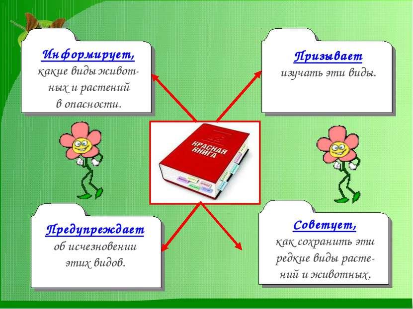 Информирует, какие виды живот- ных и растений в опасности. Призывает изучать ...