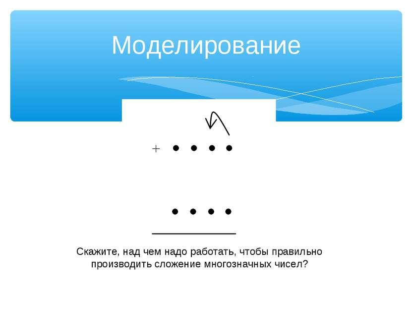 Моделирование Скажите, над чем надо работать, чтобы правильно производить сло...