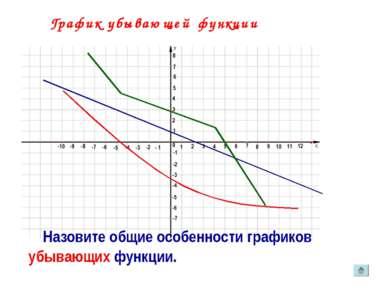 Рассмотрим график убывающей функции