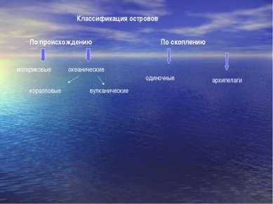 Классификация островов По происхождению материковые океанические коралловые в...