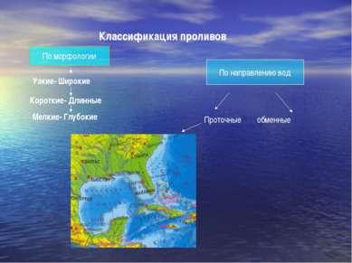 Классификация проливов По морфологии Узкие- Широкие Короткие- Длинные Мелкие-...
