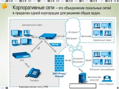 Корпоративные сети – это объединение локальных сетей в пределах одной корпора...