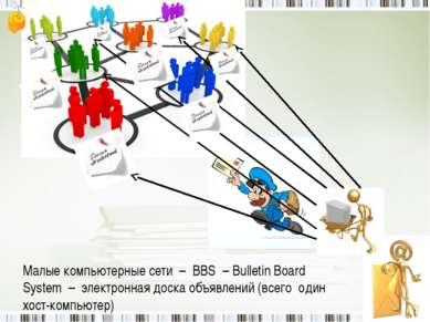 Малые компьютерные сети – BBS – Bulletin Board System – электронная доска объ...