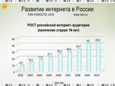 Развитие интернета в России РИА НОВОСТИ, 2010 www.rian.ru
