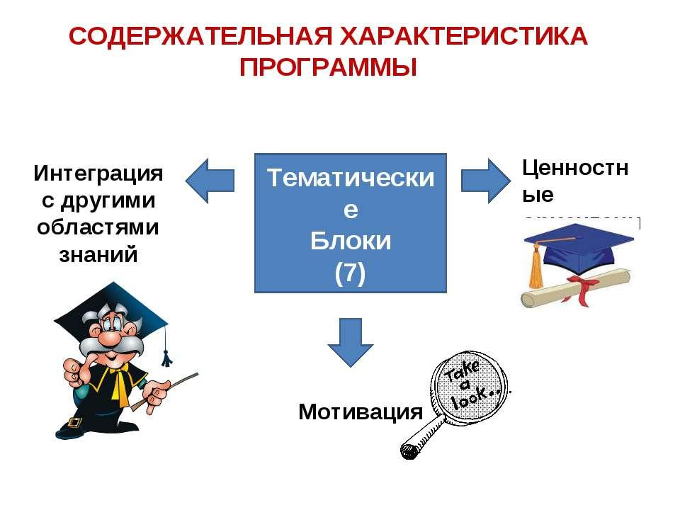 СОДЕРЖАТЕЛЬНАЯ ХАРАКТЕРИСТИКА ПРОГРАММЫ Интеграция с другими областями знаний...