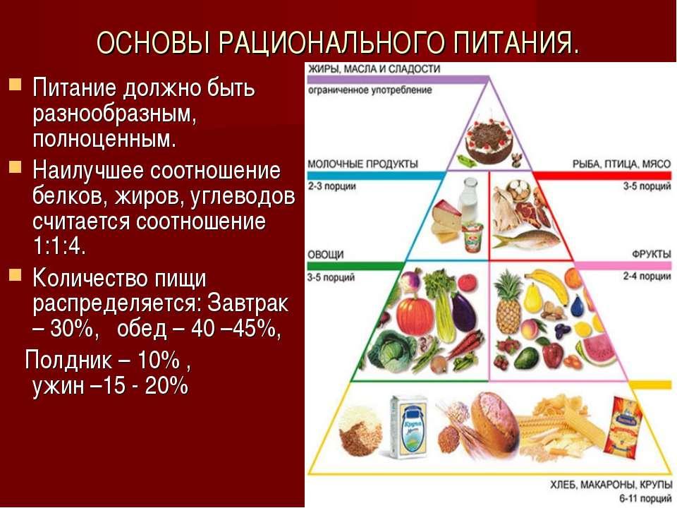 жиры в правильном питании