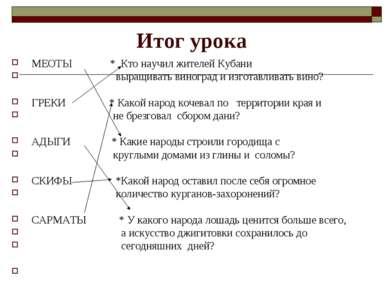 Итог урока МЕОТЫ * Кто научил жителей Кубани выращивать виноград и изготавлив...