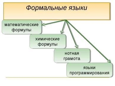 Формальные языки математические формулы химические формулы нотная грамота язы...