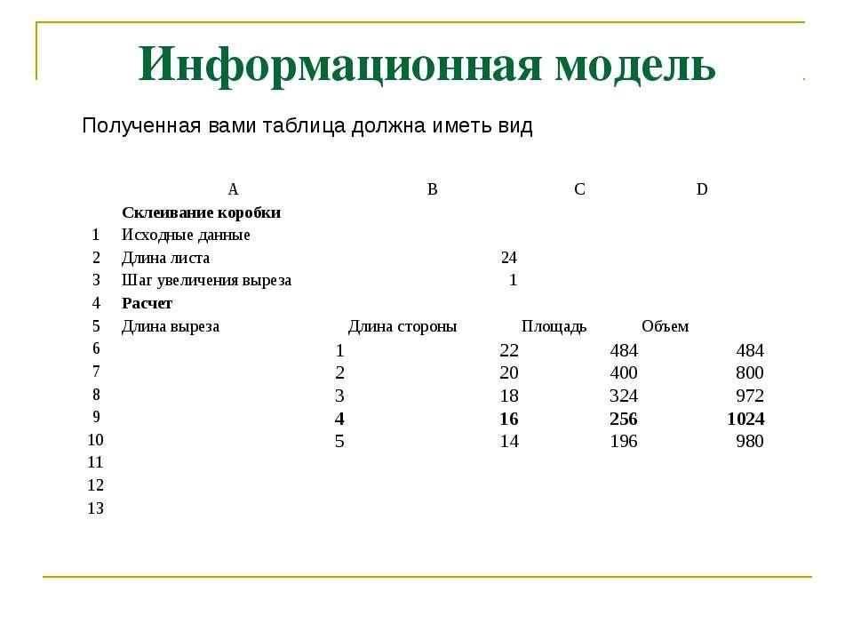 Информационная модель Полученная вами таблица должна иметь вид А В С D Склеив...