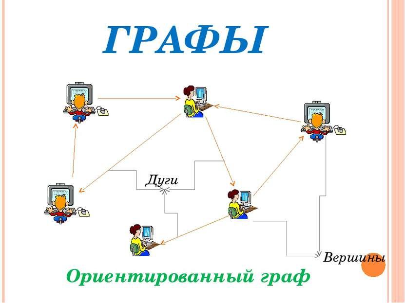 ГРАФЫ Вершины Дуги Ориентированный граф