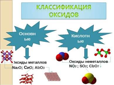Основные Кислотные Оксиды металлов Na2O; СиO; Al2O3 Оксиды неметаллов NO2 ; S...