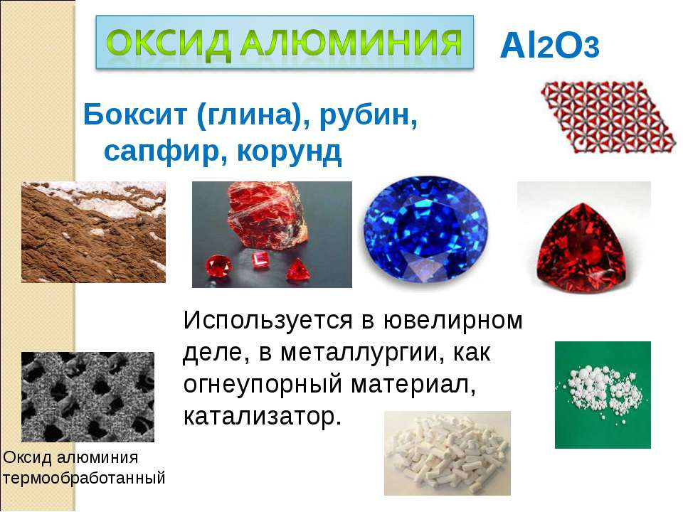 Al2O3 Боксит (глина), рубин, сапфир, корунд Используется в ювелирном деле, в ...