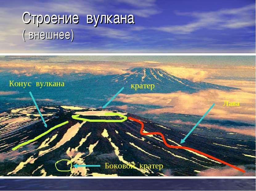 Строение вулкана ( внешнее) кратер Конус вулкана Боковой кратер Лава
