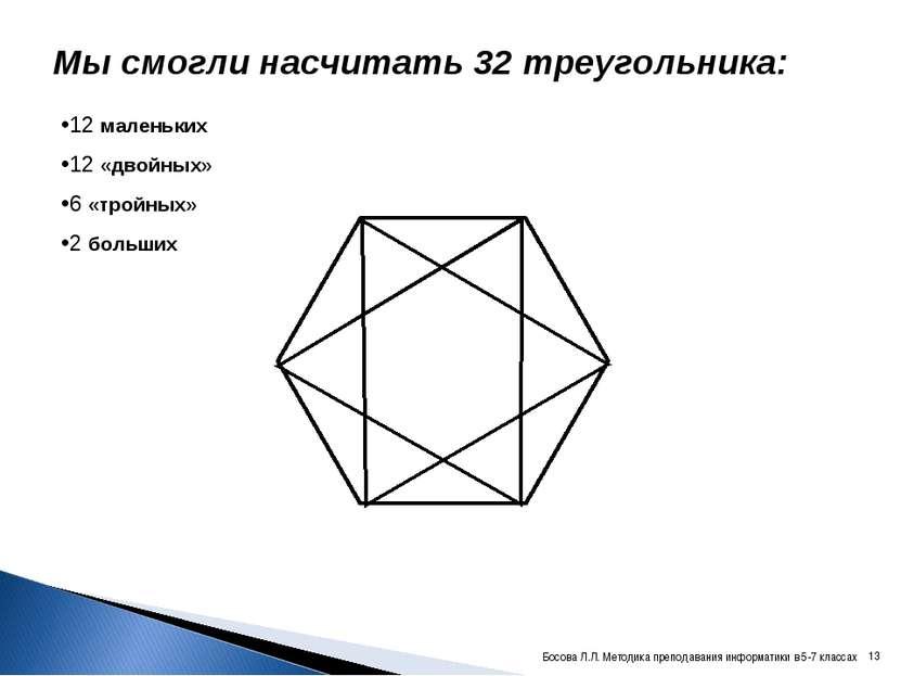 Мы смогли насчитать 32 треугольника: 12 маленьких 12 «двойных» 6 «тройных» 2 ...