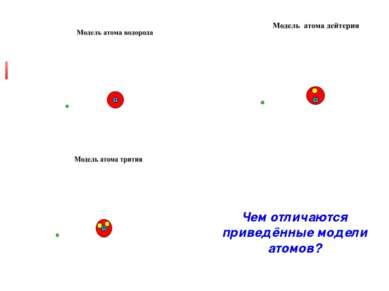 Чем отличаются приведённые модели атомов?