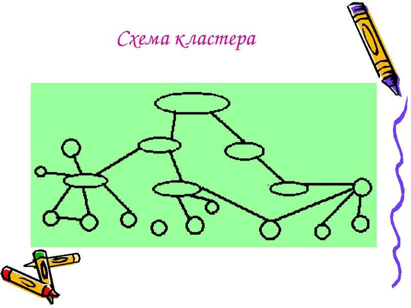 Схема кластера