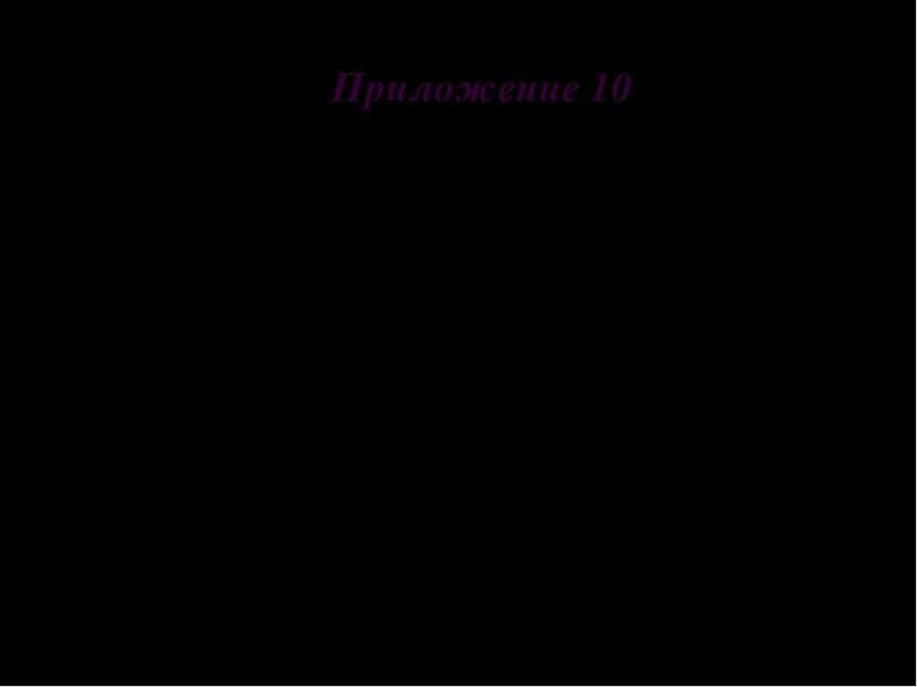 Приложение 10 1. Древнерусский город XIV – XVI вв., от названия которого пошл...