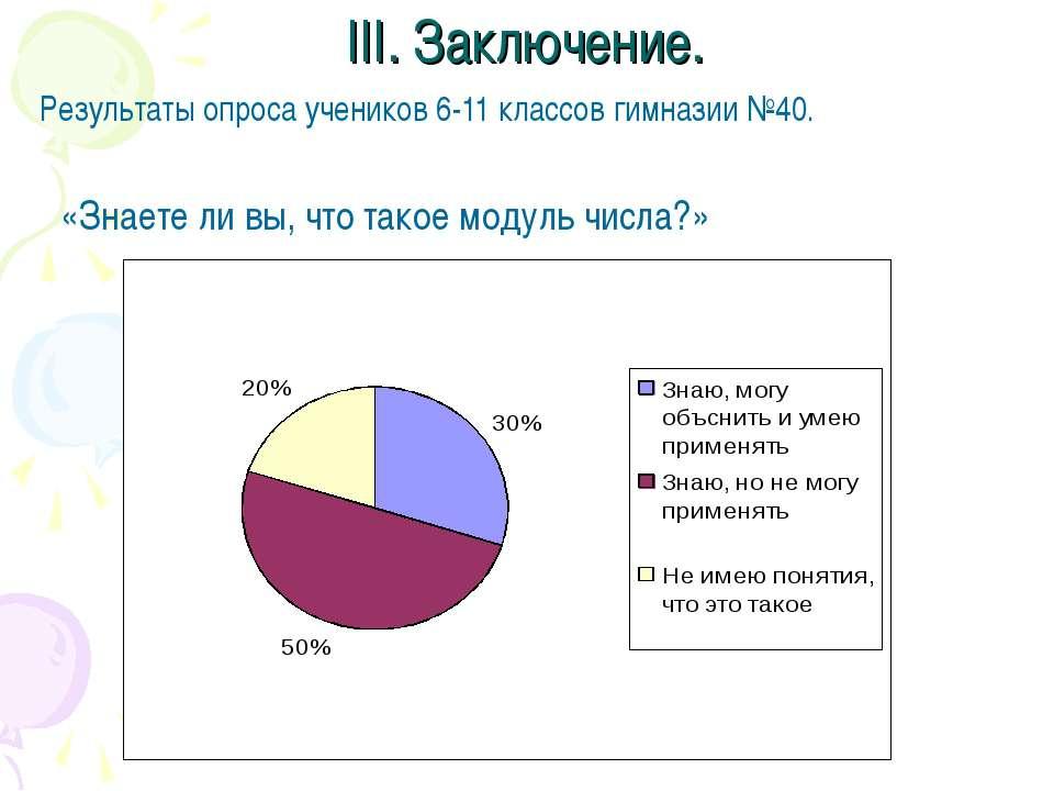 III. Заключение. Результаты опроса учеников 6-11 классов гимназии №40. «Знает...