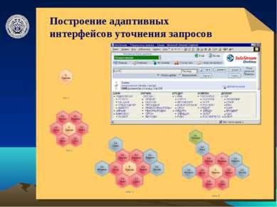 Построение адаптивных интерфейсов уточнения запросов © ElVisti