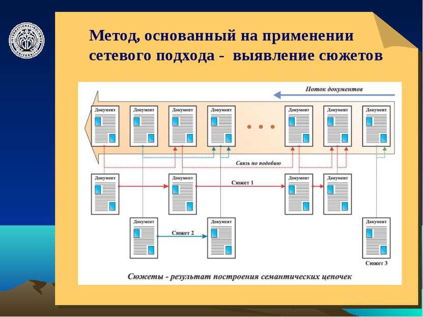 Метод, основанный на применении сетевого подхода - выявление сюжетов © ElVisti