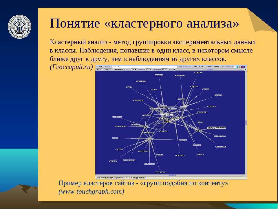 Понятие «кластерного анализа» Пример кластеров сайтов - «групп подобия по кон...