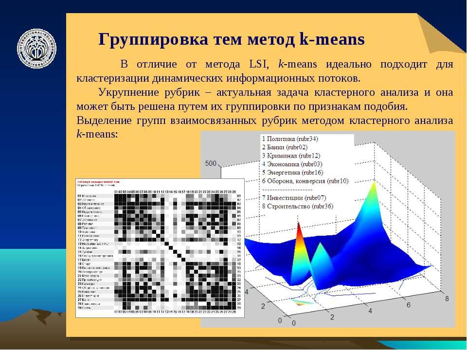 Группировка тем метод k-means В отличие от метода LSI, k-means идеально подхо...