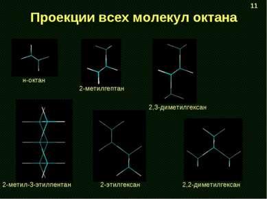 Проекции всех молекул октана н-октан 2-метилгептан 2,3-диметилгексан 2,2-диме...