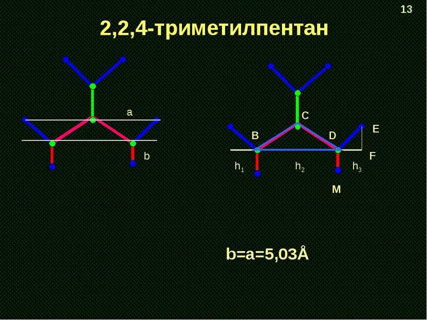 2,2,4-триметилпентан a b h1 h2 h3 E F B C D 13 b=a=5,03Å M
