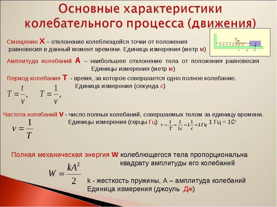 Частота колебаний ν - число полных колебаний, совершаемых телом за единицу вр...