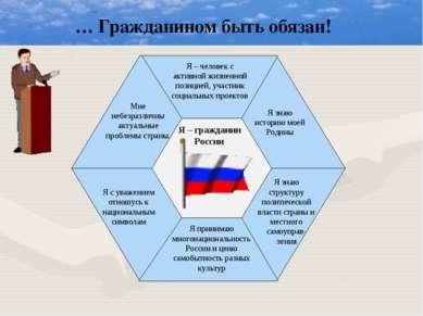 Я – гражданин России Я – человек с активной жизненной позицией, участник соци...