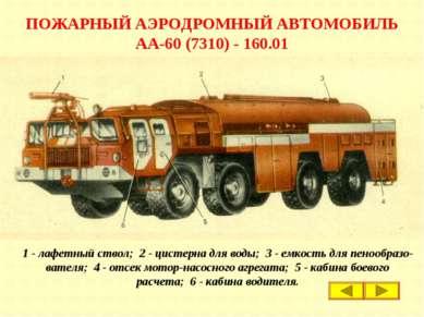ПОЖАРНЫЙ АЭРОДРОМНЫЙ АВТОМОБИЛЬ АА-60 (7310) - 160.01 1 - лафетный ствол; 2 -...